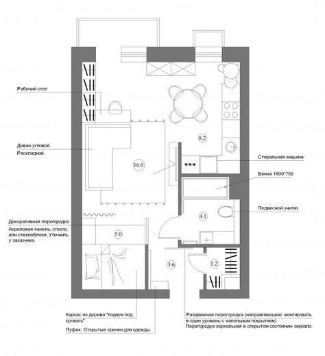 Квартира-студия | Идеи для ремонта