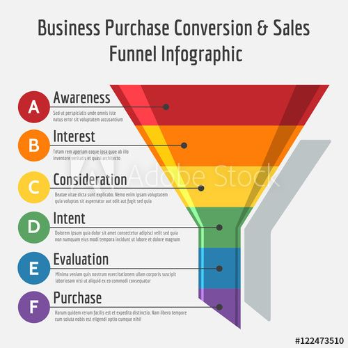 Best 25 purchase funnel ideas on pinterest image sites for Best online sale sites