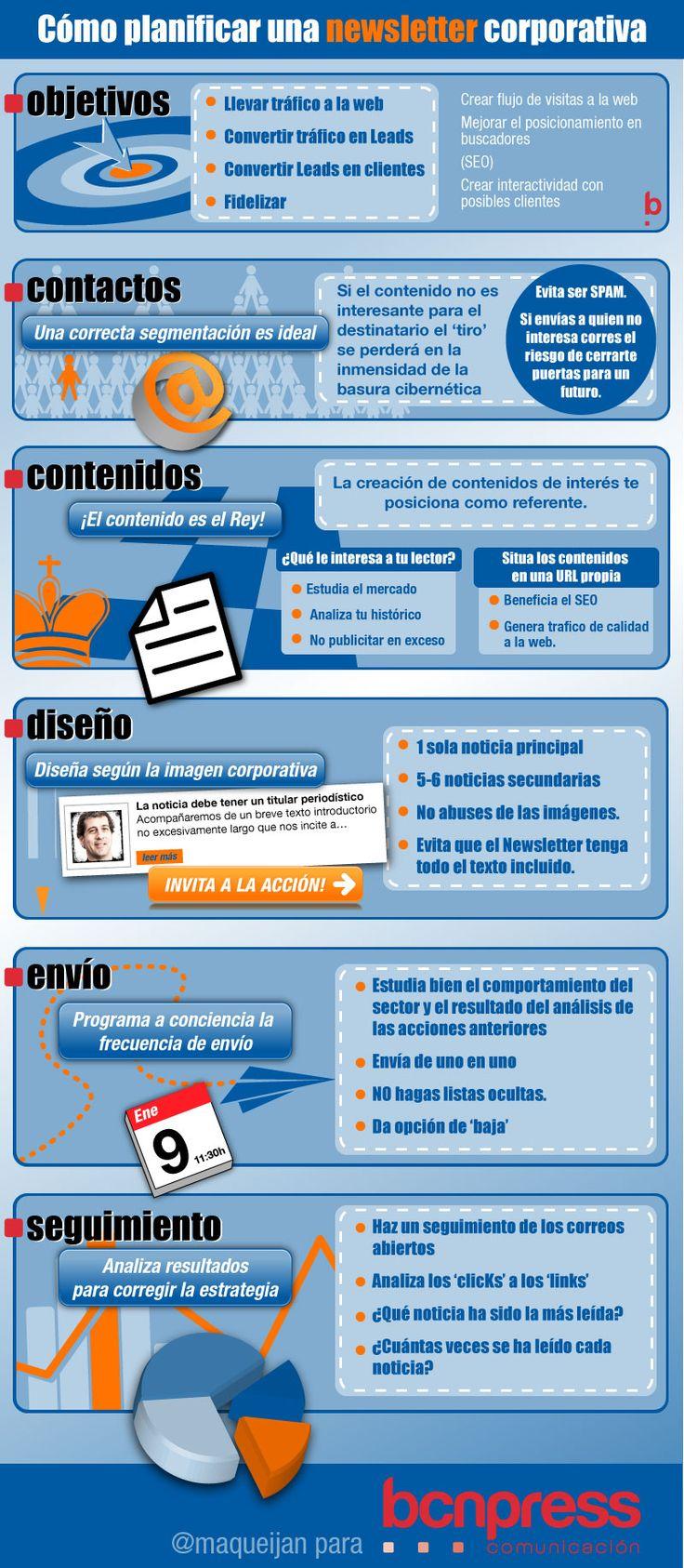 Cómo planificar una newsletter corporativa #infografia