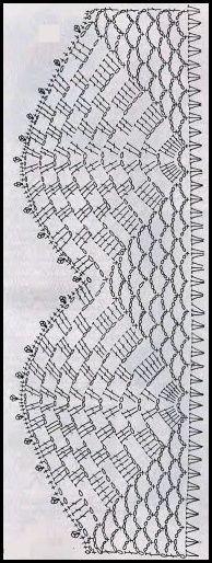PATRONES=GANCHILLO = CROCHET = GRAFICOS =TRICOT = DOS AGUJAS: CROCHET = PUNTILLA TEJIDA A GANCHILLO CON SU PATRON