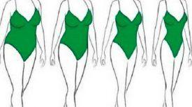Une Recette Brésilienne pour perdre 12 kilos en 30 jours… Un régime minceur efficace et à la mode aujourd'hui !
