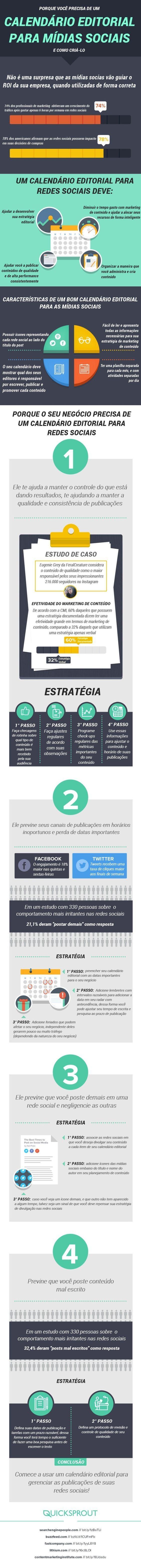 [Infográfico] Como criar um calendário editorial para suas redes sociais: