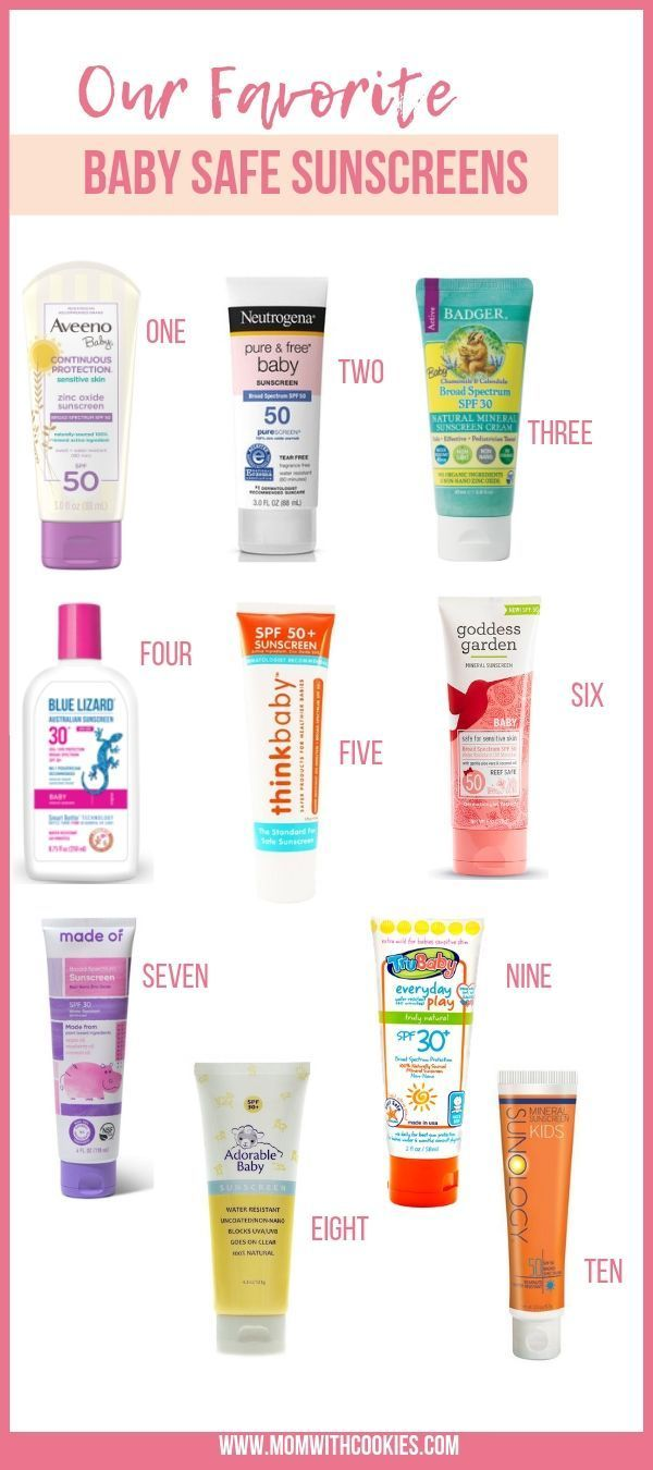 The Best Sunscreens For Babies And Kids Safe And Non Toxic In 2020 Best Baby Sunscreen Baby Sunscreen Safe Sunscreen