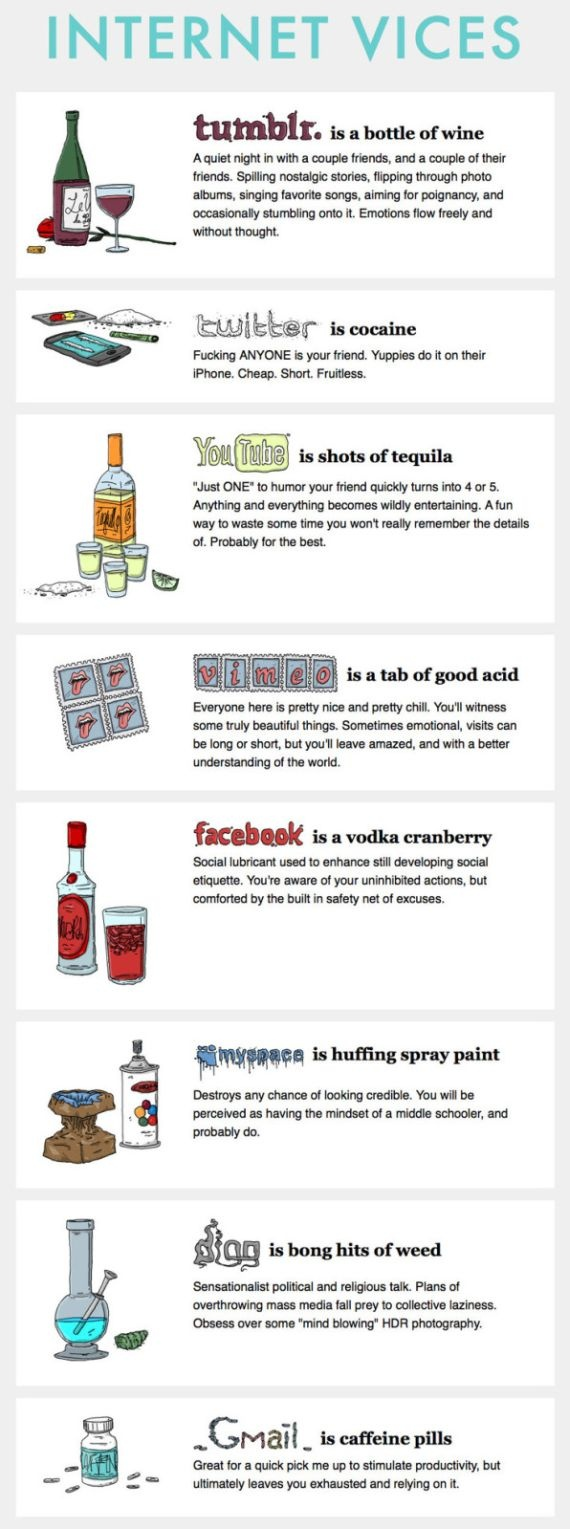 Facebook is Vodka and Twitter is Cocaine [Infographic]