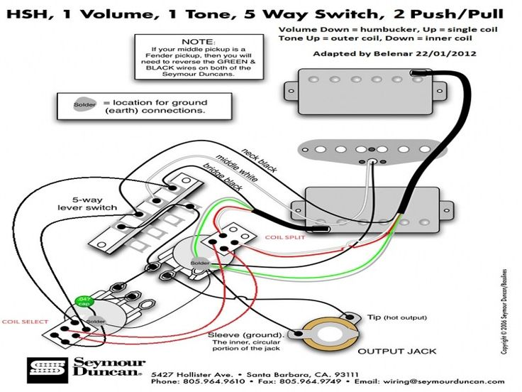 Seymour Duncan Wiring Diagram Gallery For Stratocaster Hsh