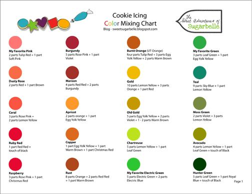 Color Chart  for icing