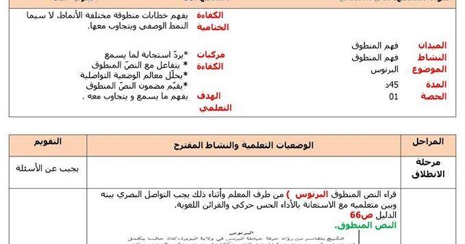 مذكرات الاسبوع 21 مادة اللغة العربية بعنوان الحياة الثقافية السنة الرابعة ابتدائي الجيل الثاني Education Life Culture