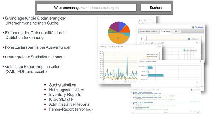Kanzlei Wissensmanagement Lösung, Report Center