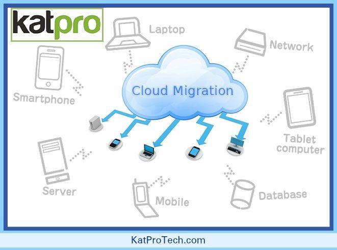 What is Cloud Migration? Explore Cloud Data Migration benefits and solutions for your business.Start your Cloud Data Migration by just visit at-  http://katprotech.com/azure-cloud-migration.html  #Cloudservices #CloudMigration #Cloudapplicationdevelopment #Banglore #India #Florida #USA