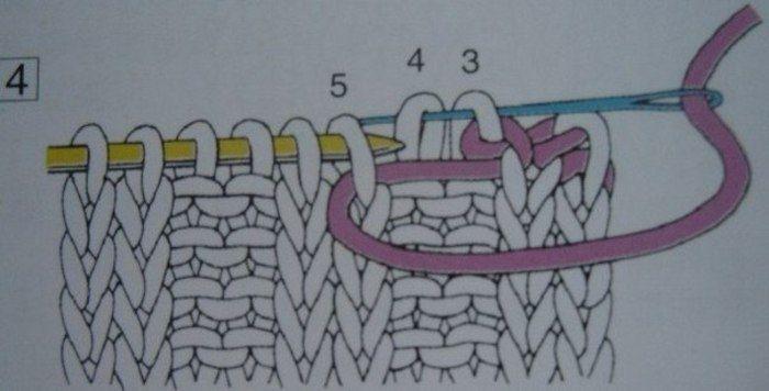 Как красиво закрыть резинку 2Х2