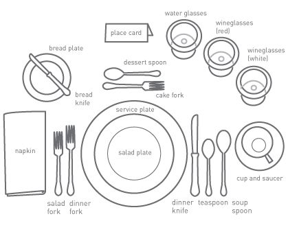 Do you know how to properly set the table Best 25  Proper table setting ideas only on Pinterest   Table  . Proper Table Setting Pictures. Home Design Ideas