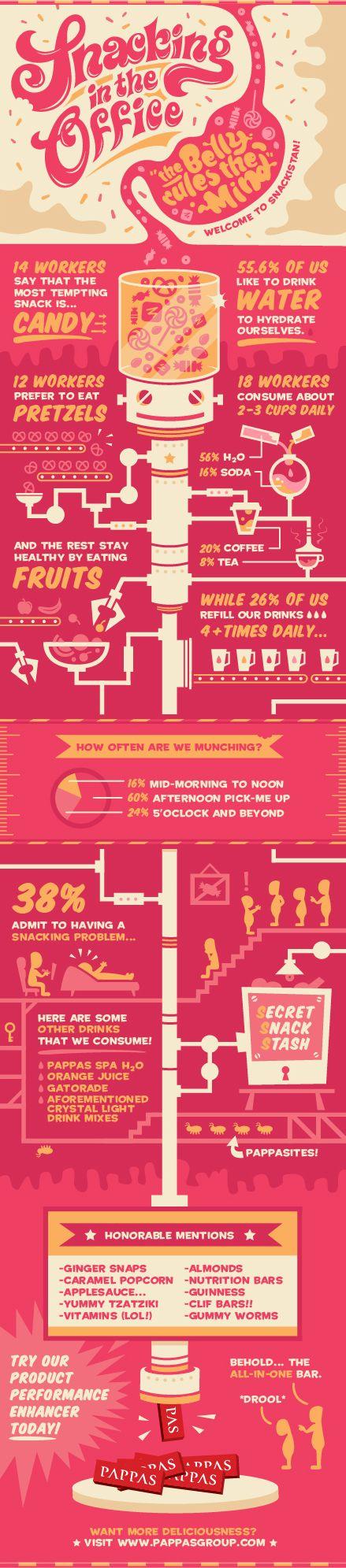 Infographics & Data Visualization by Joseph Le, via Behance