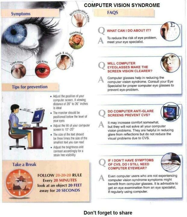 characteristics of computer vision syndrome Abstract computer vision syndrome (cvs) is the combination of eye and vision  prob- lems associated with the use of computers in modern western society the.