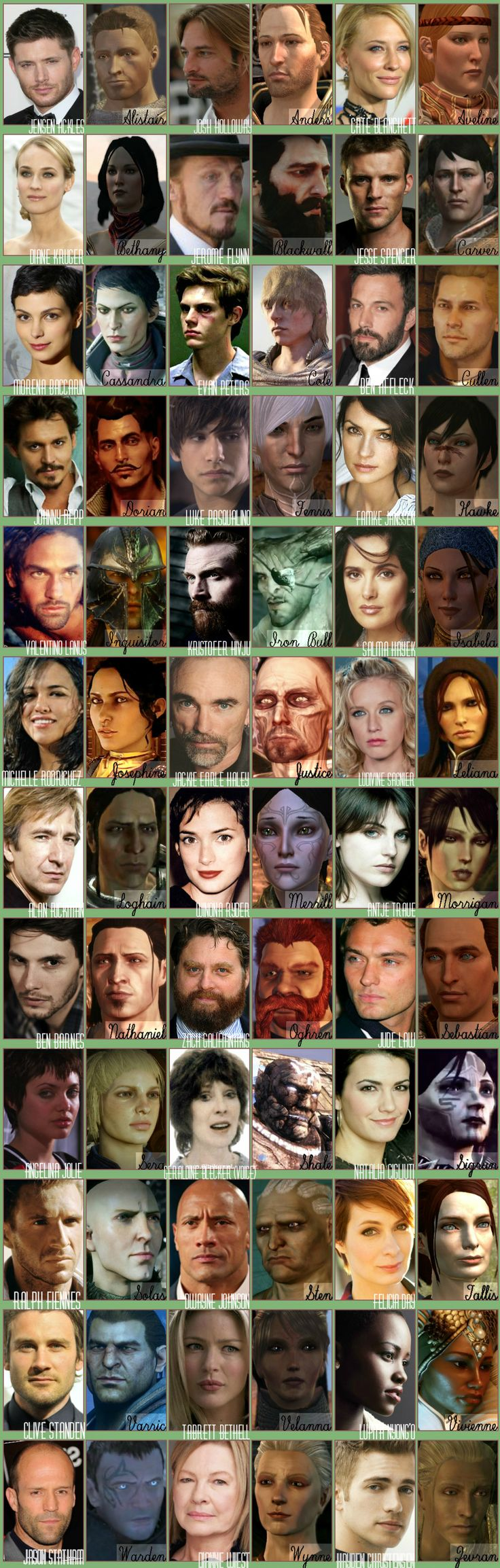 Dragon Age Cast by greasedrips.deviantart.com on @DeviantArt [[You'll have to recast Loghain... :( Also not a fan of the Cullen or Alistair ones. I know I've seen others.]]