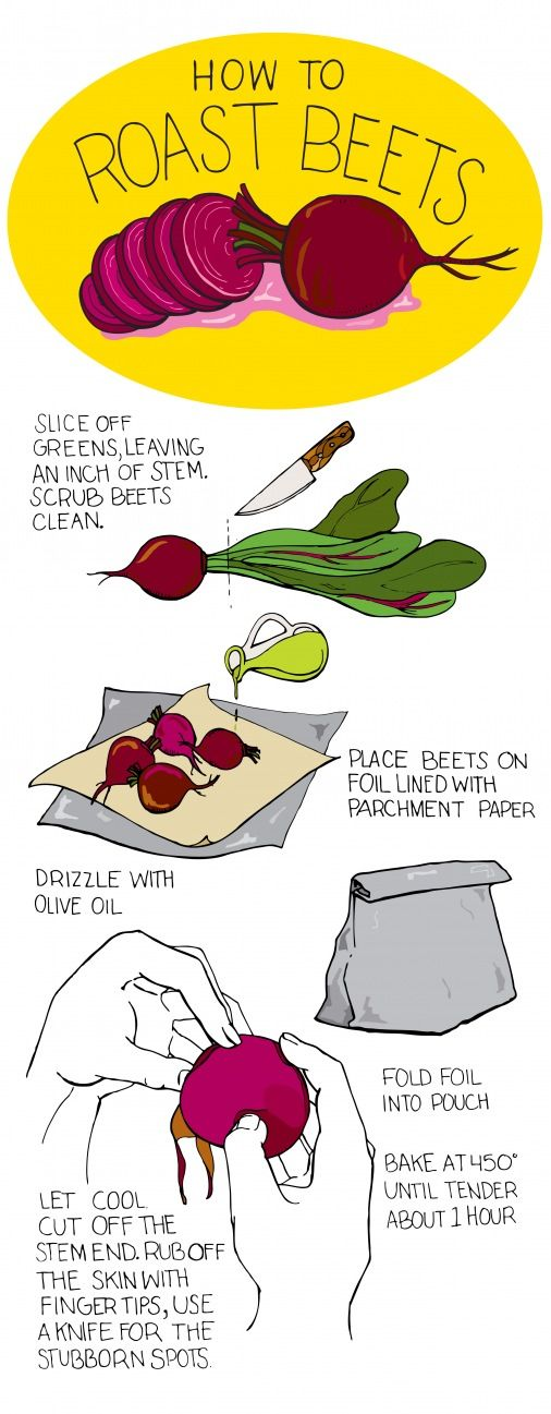 An illustrated guide to roasting beets. Very cute!