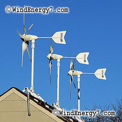 Rooftop wind turbine