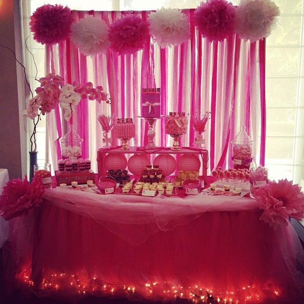 breast cancer awareness dessert table - Breast Cancer Decorations