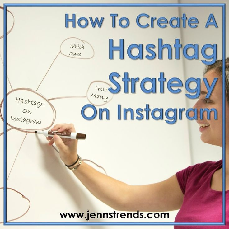 How to Create a Hashtag Strategy on Instagram #socialmediamarketing #contentmarketing #onlinemarketing