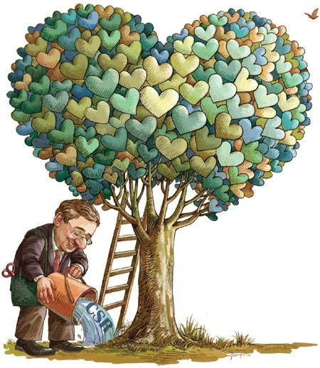 social responsibility and management Social responsibility is an ethical framework and suggests that an entity, be it an  organization or  csr is one of the newest management strategies where  companies try to create a positive impact on society while doing business  evidence.