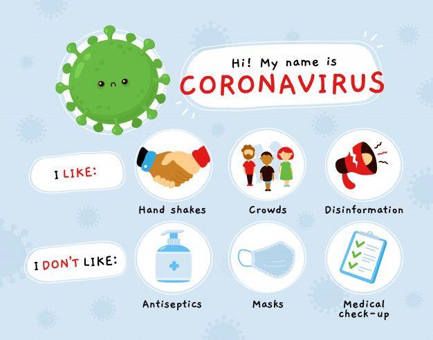 Pin On Coronavirus