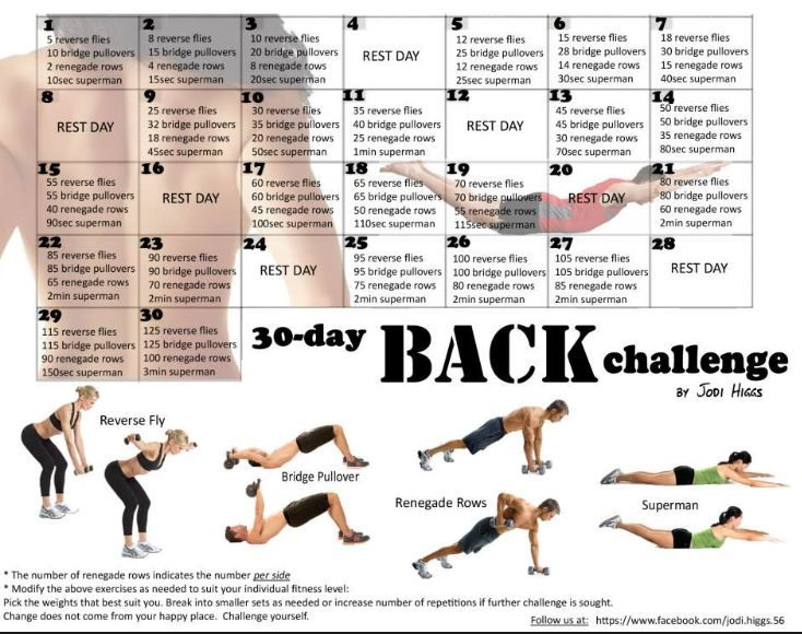 100 day challenge problem gambling