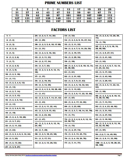 FREE! Printable Factors and Prime Numbers List  Factors List: 1-100 Prime Numbers List: 2-229: