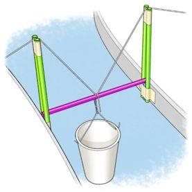 Suspension Science: How Do Bridge Designs Compare?