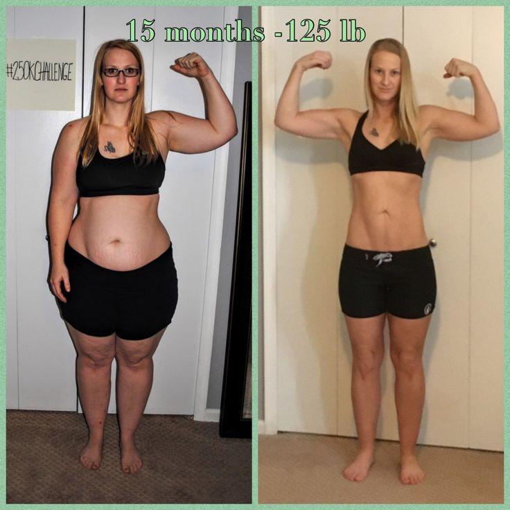Активная Система Похудения. Система похудения