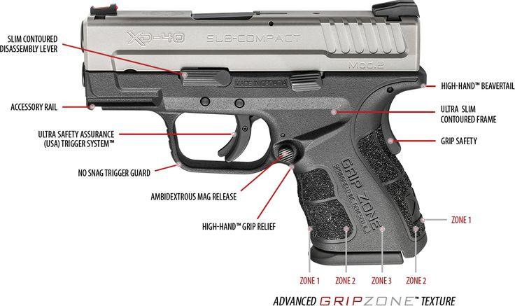 Springfield Armory Introduces Their New Springfield XD® MOD.2™