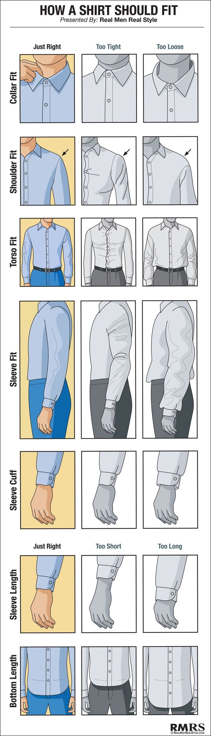How A Dress Shirt Should Fit Infographic – Men's Proper Fitting Dress Shirts (via @Antonio Centeno)