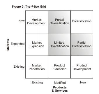 Market making options strategies