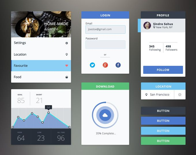 Mobile User Interface