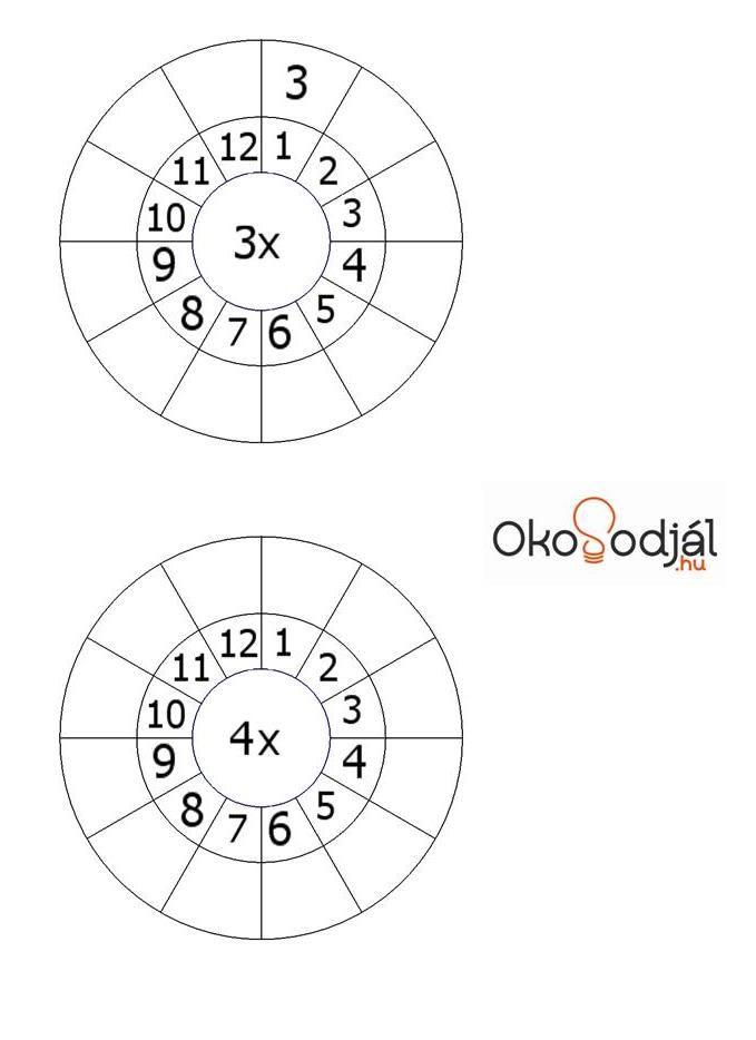 Multiplication 3 and 4  Szorzótábla 3-4