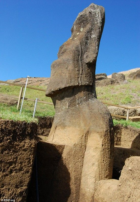 nice Scientists Discovered A Shocking Secret Underneath The Easter Island Heads. Unbelievable!