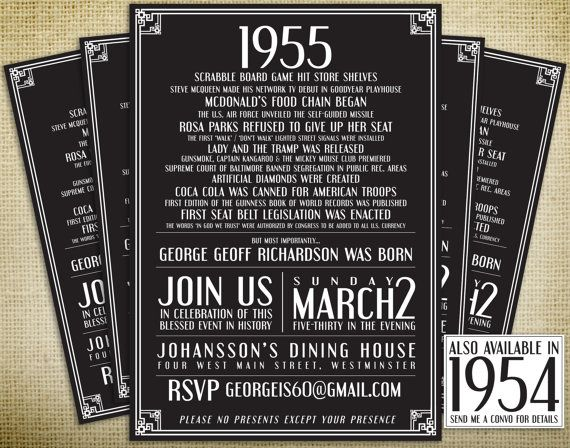 PRINTABLE This Year In History - 40th, 50th or 60th Birthday Invitation - Fortieth, Fiftieth or Sixtieth Party Invite