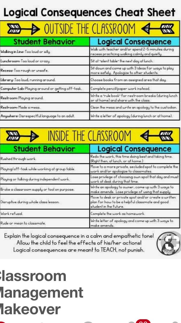 Pin by Heather Milam on Common Core Lesson Plans | Classroom