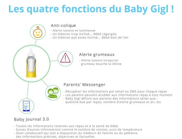 les quatre fonctions du baby gigl