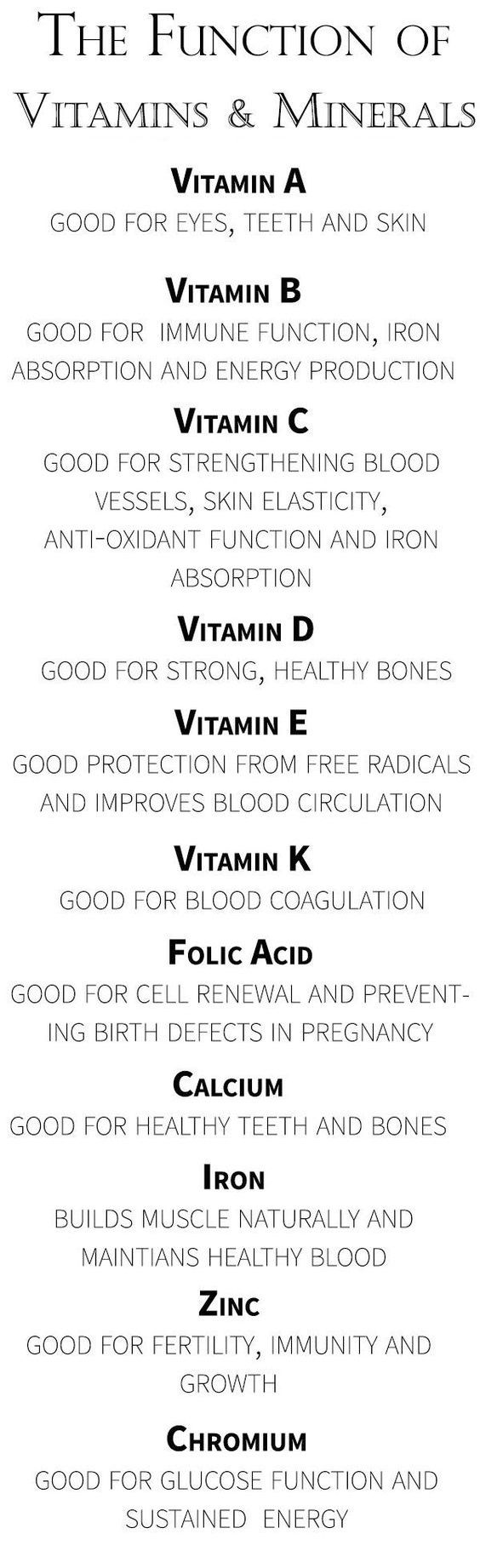 The Function of Vitamins and Minerals | Health and Wellness