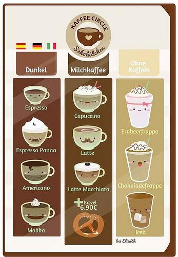 0.0 kaffee