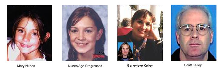 Scott Kelley - AP Photo/National Center for Missing and Exploited Children