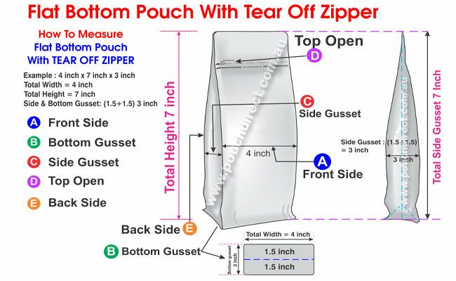 How do I measure a Flat Bottom Pouch With Tear Off Zipper