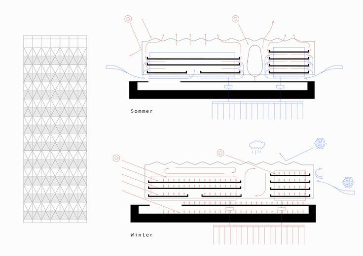 Competition for a primary School in Allmend, Zurich, September 2016. draftworks* architects & dk werkraum. diagrams