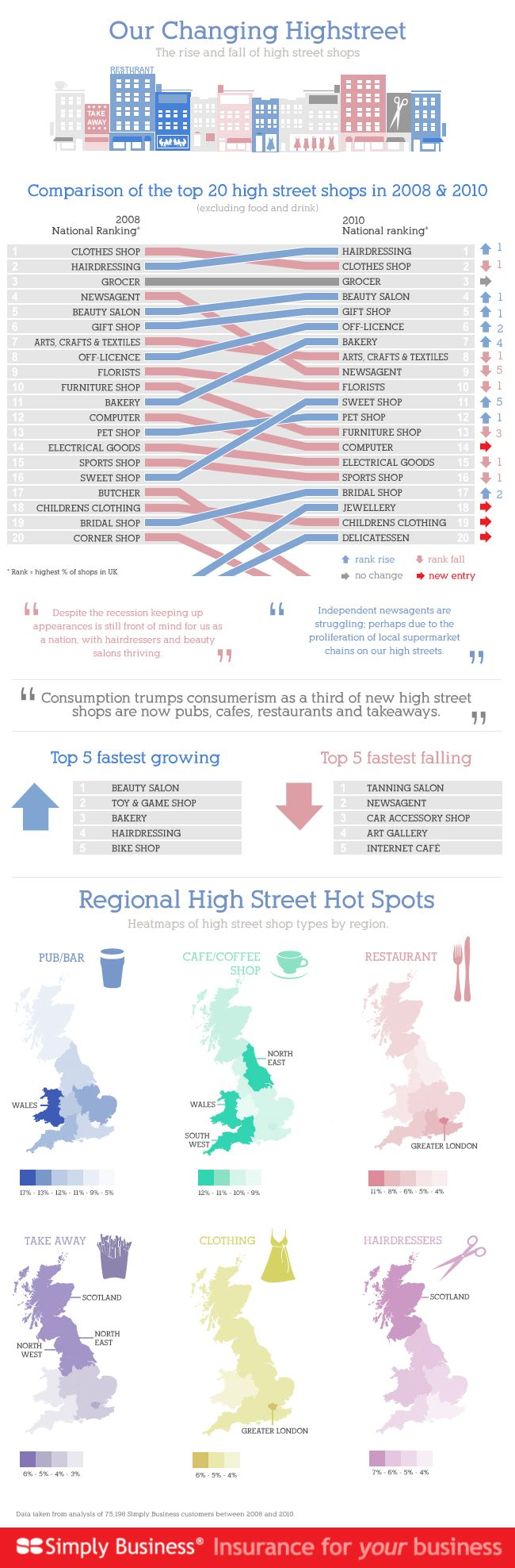 Our Changing Highstreet - http://www.coolinfoimages.com/infographics/our-changing-highstreet/