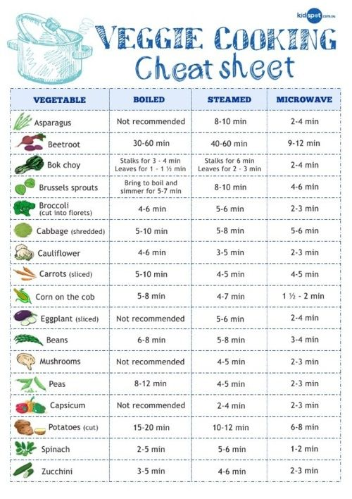 Easy formulas for cooking your veggies #cookingtips #vegetables