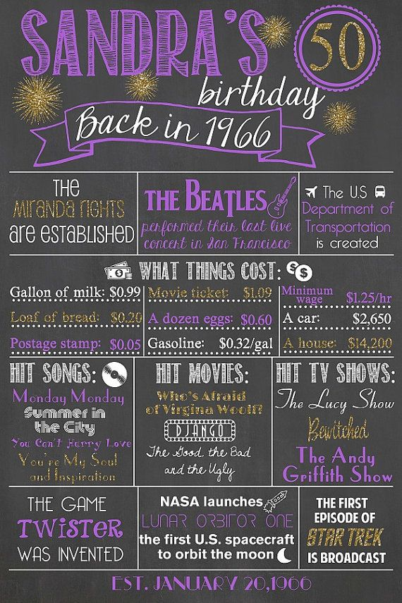 Back in 1966 Chalkboard Sign / 50th Birthday Chalkboard / Fact Birthday Chalkboard /Personalized Milestone Birthday Chalkboard /Digital File