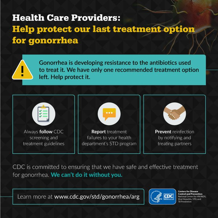 how long do antibiotics take to cure gonorrhea