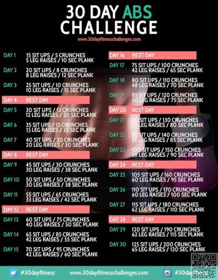 6. 30 Day Abs #Challenge - Want to Have Perfect Abs? 16 Flat Stomach… #Perfect