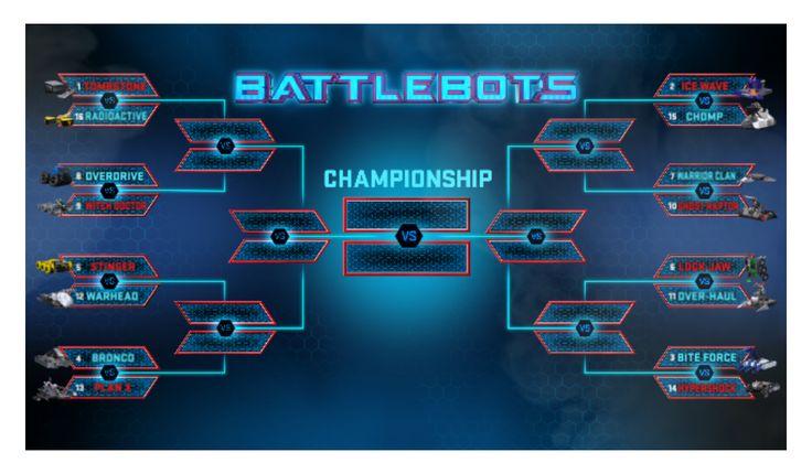 Watch BattleBots TV Show - ABC.com