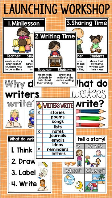 Ideas and resources for launching writer's workshop in Kindergarten