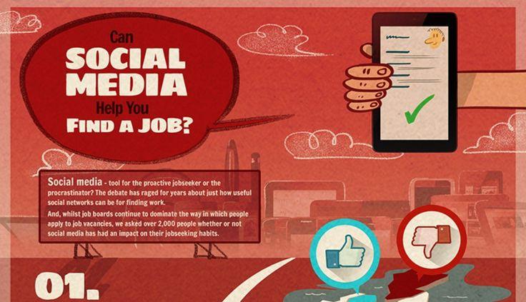 Top 7 Tips For Social Media Marketing